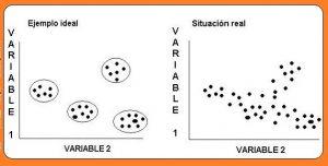 análisis de Clusters