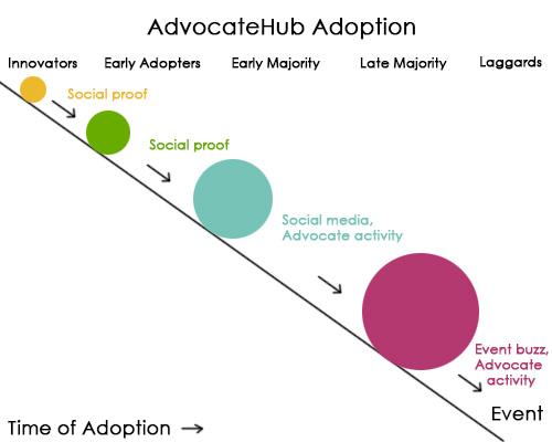 adoptionADVOCATE