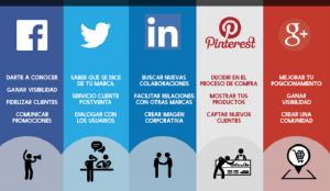 mejorar-presencia-en-redes-sociales