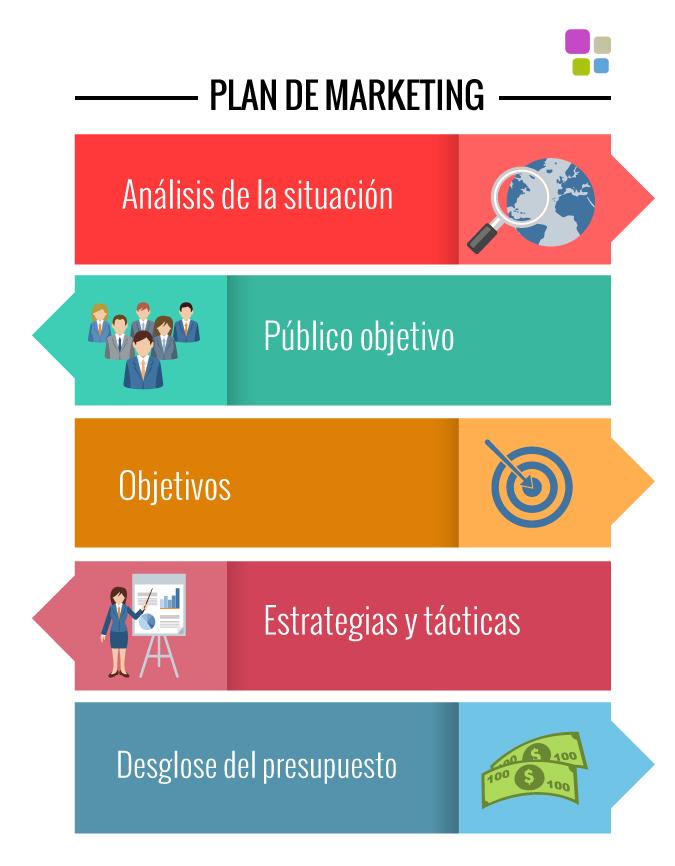 Plan-de-Marketing-Digital