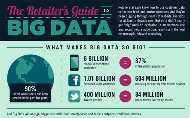 big-data-ecommerce