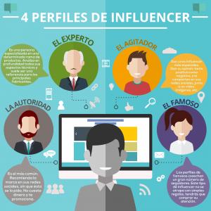 infografía-influencers