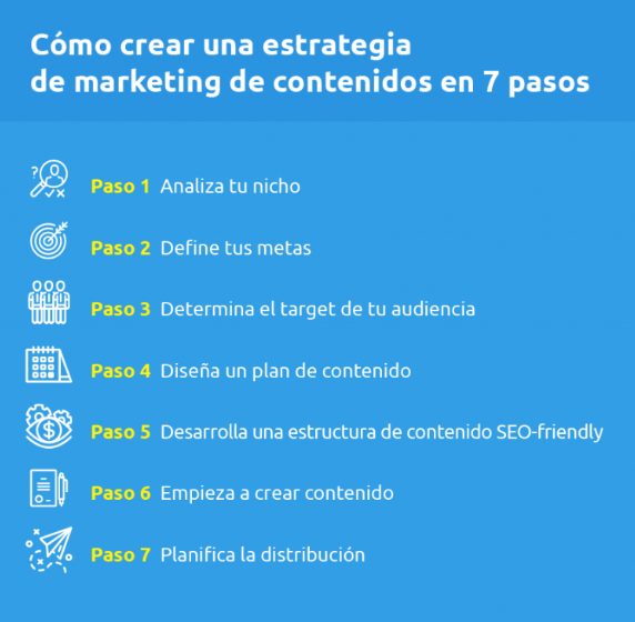 pasos marketing de contenidos