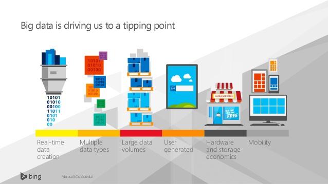 unlocking-advertiser-insights-with-big-data