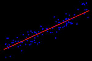 Modelo-de-regresion-linear