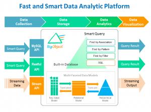 SDA_Platform_big
