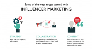 influencer-marketing-marketingdigital