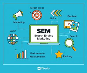 SEM Search
