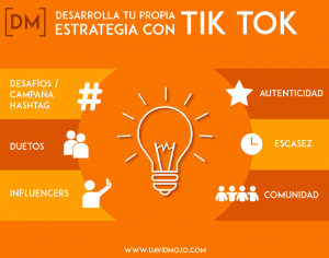 Estrategia TikTok